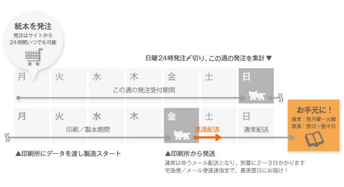 pod_calendar